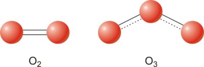 contoh Alotrop oksigen