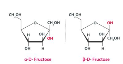 Struktur Fruktosa