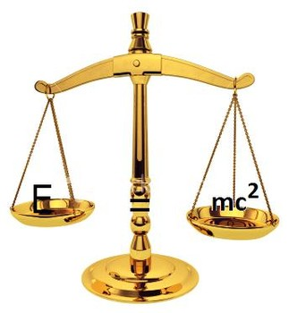 Pengertian hukum dalam sains: Apa itu