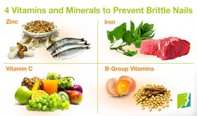 Contoh sumber vitamin, mineral dan fungsinya