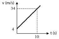 Soal dan jawaban kinematika gerak GLBB 2