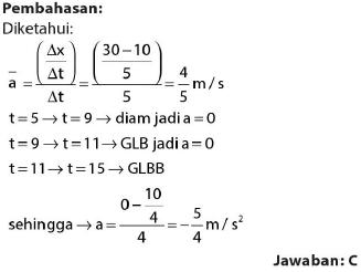 Soal dan jawaban kinematika gerak GLBB 5