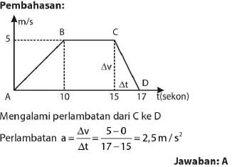 Soal dan jawaban kinematika gerak GLBB 10