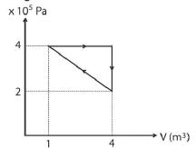 Soal dan pembahasan tentang gas ideal 5