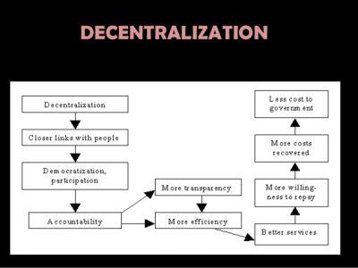 Apa Pengertian Asas Desentralisasi?
