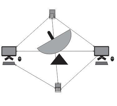 Pengertian Jaringan Sistem Komunikasi