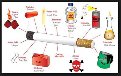 Zat Berbahaya dalam Rokok