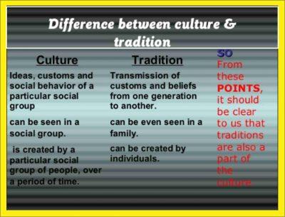 Budaya dan Tradisi