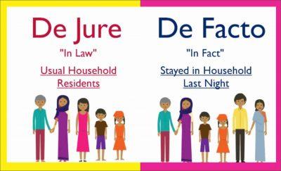 Perbedaan antara Sensus De Facto dan Sensus De Jure