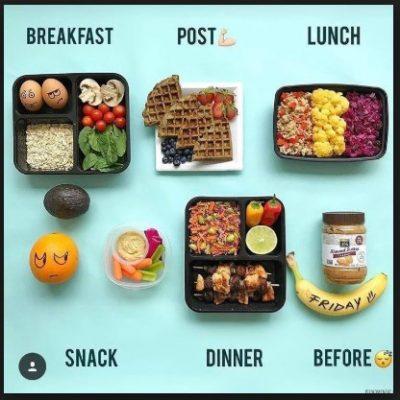 Menu Makan Seimbang Menurut BMI dan BMR
