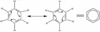 Aromatisitas benzena
