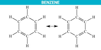 Benzena - Struktur, Sifat dan Penggunaan Benzena