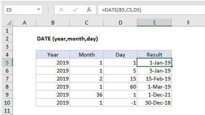 Fungsi tanggal Excel DATE - kegunaan, sintaksis dan contoh