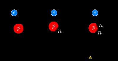 Isotop hidrogen