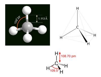 Rumus Struktur metana