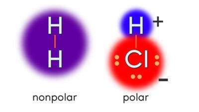 Rumus kimia Asam Klorida
