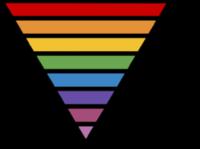 tingkat taksonomi